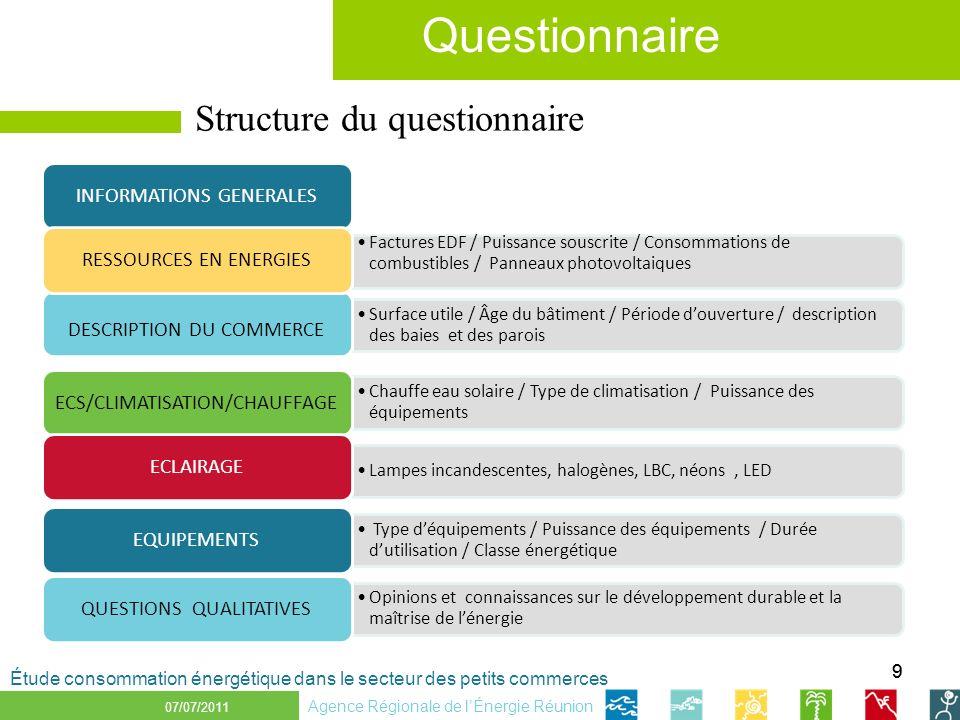 20 Outil de traitement 07/07/2011 Structure de loutil de traitement Agence Régionale de lÉnergie Réunion Étude consommation énergétique dans le secteur des petits commerces 07/09/2011