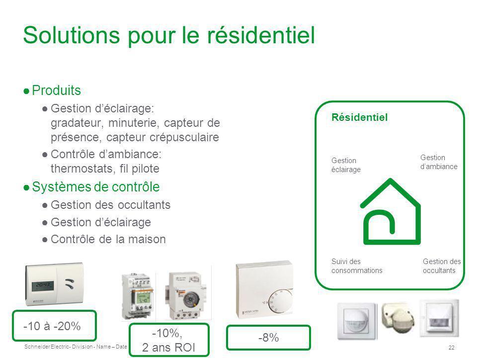 Schneider Electric 22 - Division - Name – Date Solutions pour le résidentiel Produits Gestion déclairage: gradateur, minuterie, capteur de présence, c