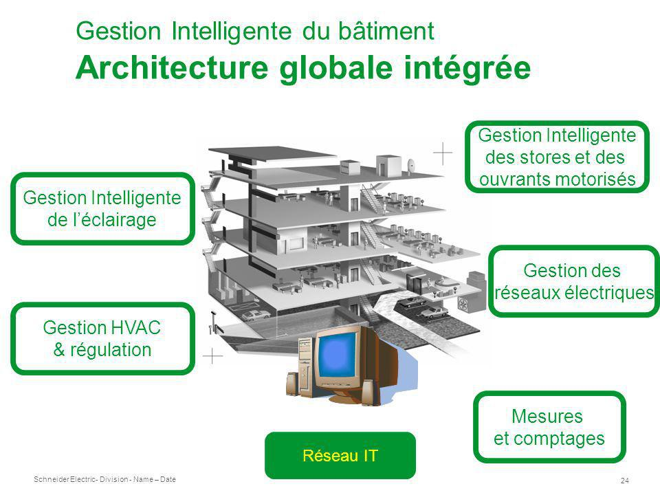 Schneider Electric 24 - Division - Name – Date Gestion Intelligente du bâtiment Architecture globale intégrée Gestion Intelligente de léclairage Gesti