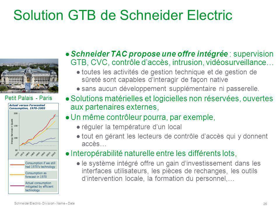 Schneider Electric 25 - Division - Name – Date Solution GTB de Schneider Electric Schneider TAC propose une offre intégrée : supervision GTB, CVC, con