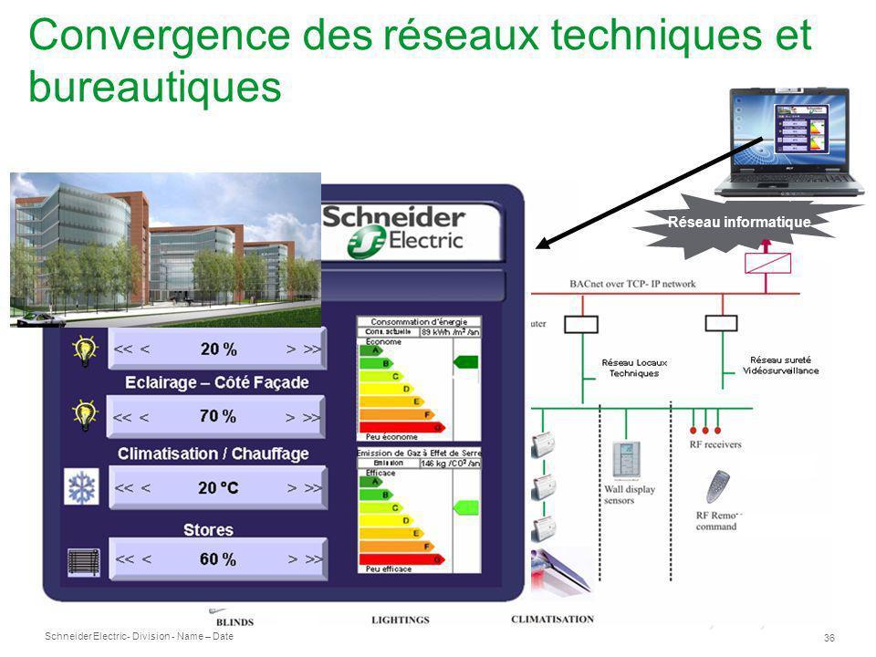 Schneider Electric 36 - Division - Name – Date Convergence des réseaux techniques et bureautiques Réseau informatique