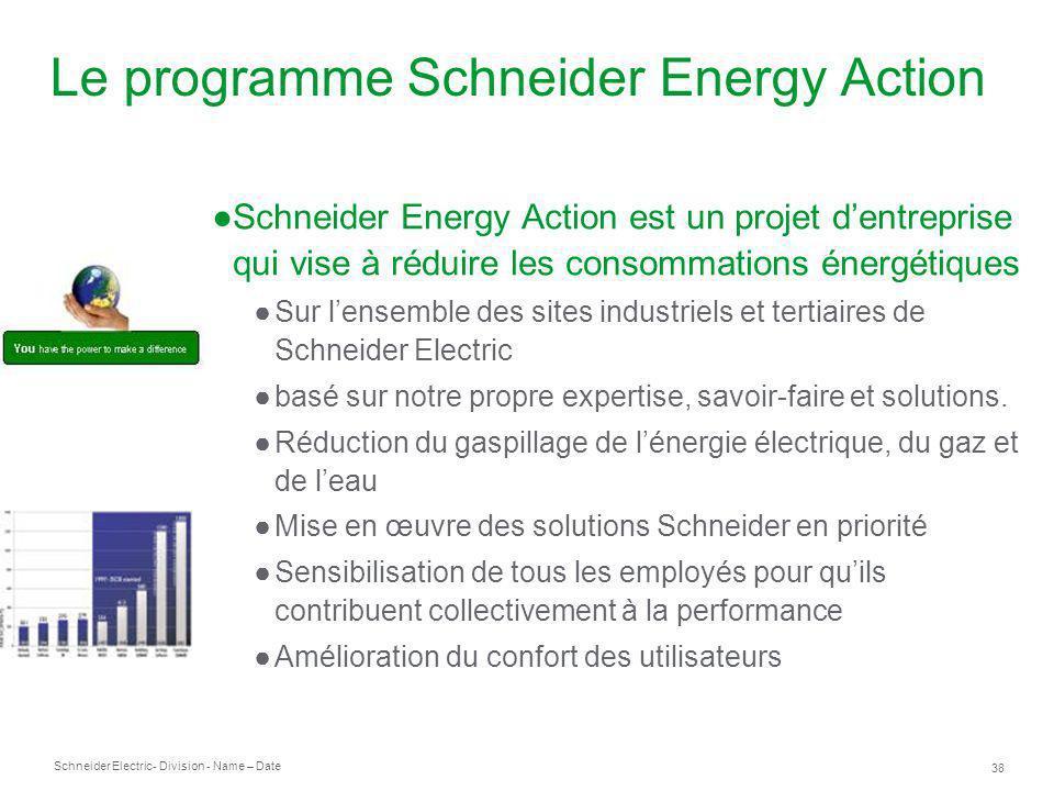 Schneider Electric 39 - Division - Name – Date Application de la démarche 172 sites, 793,900 MWh Points clefs Un engagement de la Direction Générale du Groupe Un Energy Manager nommé par site, animateur des fonctions industrielles, achat, maintenance etc.