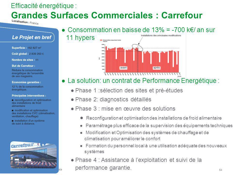 Schneider Electric 55 - Division - Name – Date Efficacité énergétique : Bâtiments : SUPELEC Consommation en baisse de 15% : -100 k Réduction significative des émissions de CO2 (environ 100 tonnes CO2/an) Un contrat de Performance Energétique avec garantie de résultats sur le niveau de consommation pendant 10 ans.