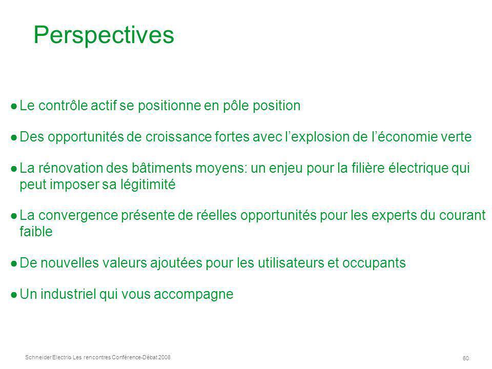 Schneider Electric 60 - Les rencontres Conférence-Débat 2008 Perspectives Le contrôle actif se positionne en pôle position Des opportunités de croissa