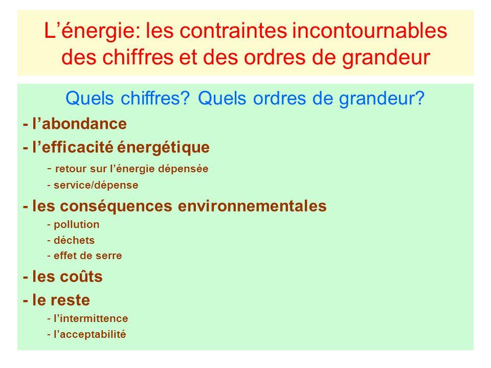 Lénergie: les contraintes incontournables des chiffres et des ordres de grandeur Quels chiffres? Quels ordres de grandeur? - labondance - lefficacité