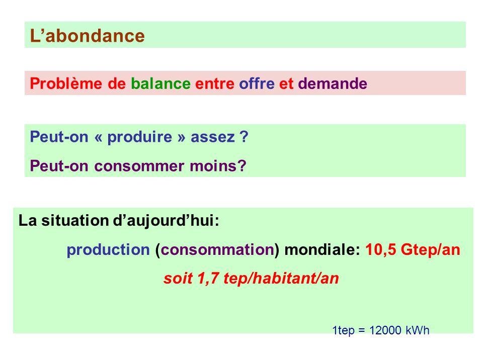 Labondance Problème de balance entre offre et demande Peut-on « produire » assez ? Peut-on consommer moins? La situation daujourdhui: production (cons