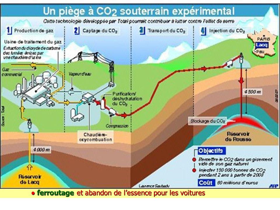 - Il faut vraiment apprendre à capter et séquestrer le CO2: dans les anciens gisements dans les anciens gisements inauguration le 15 mars 2006 de la p
