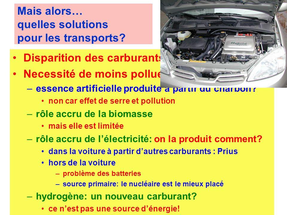 Mais alors… quelles solutions pour les transports? Disparition des carburants actuels Necessité de moins polluer en ville –essence artificielle produi