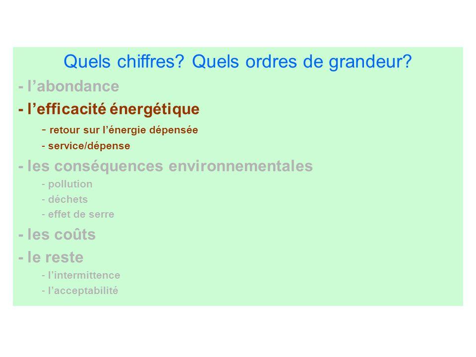Quels chiffres? Quels ordres de grandeur? - labondance - lefficacité énergétique - retour sur lénergie dépensée - service/dépense - les conséquences e
