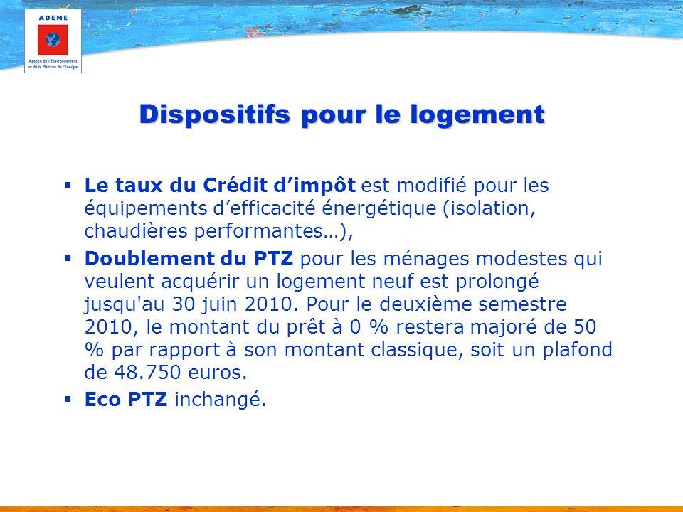 Dispositifs pour le logement Le taux du Crédit dimpôt est modifié pour les équipements defficacité énergétique (isolation, chaudières performantes…), Doublement du PTZ pour les ménages modestes qui veulent acquérir un logement neuf est prolongé jusqu au 30 juin 2010.