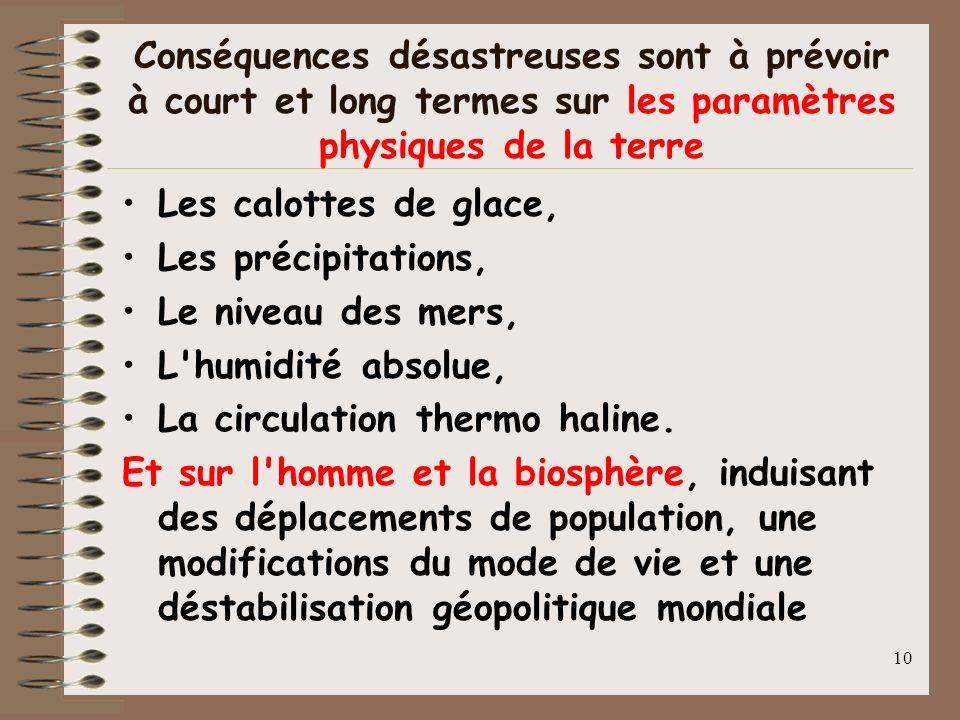 10 Conséquences désastreuses sont à prévoir à court et long termes sur les paramètres physiques de la terre Les calottes de glace, Les précipitations,