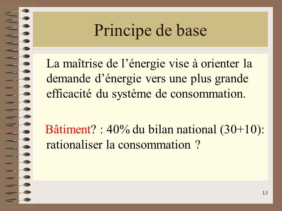 13 Principe de base La maîtrise de lénergie vise à orienter la demande dénergie vers une plus grande efficacité du système de consommation. Bâtiment?