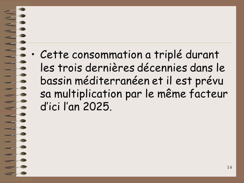 14 Cette consommation a triplé durant les trois dernières décennies dans le bassin méditerranéen et il est prévu sa multiplication par le même facteur dici lan 2025.