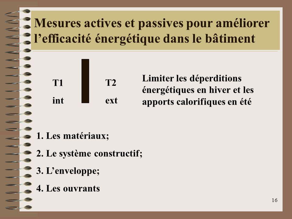 16 Mesures actives et passives pour améliorer lefficacité énergétique dans le bâtiment 1. Les matériaux; 2. Le système constructif; 3. Lenveloppe; 4.