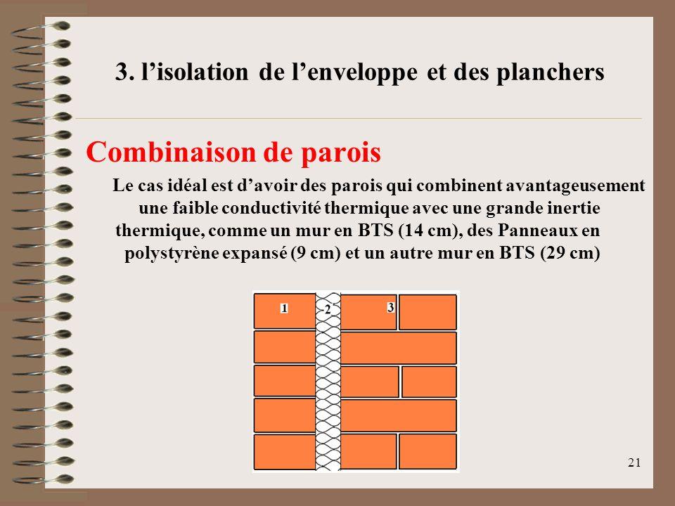 21 3. lisolation de lenveloppe et des planchers Combinaison de parois Le cas idéal est davoir des parois qui combinent avantageusement une faible cond