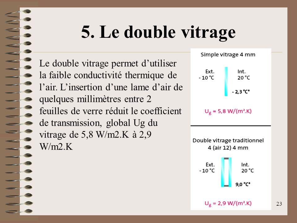 23 5. Le double vitrage Le double vitrage permet dutiliser la faible conductivité thermique de lair. Linsertion dune lame dair de quelques millimètres