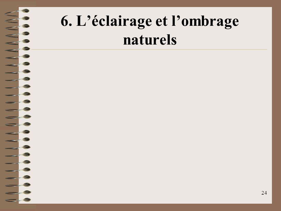24 6. Léclairage et lombrage naturels