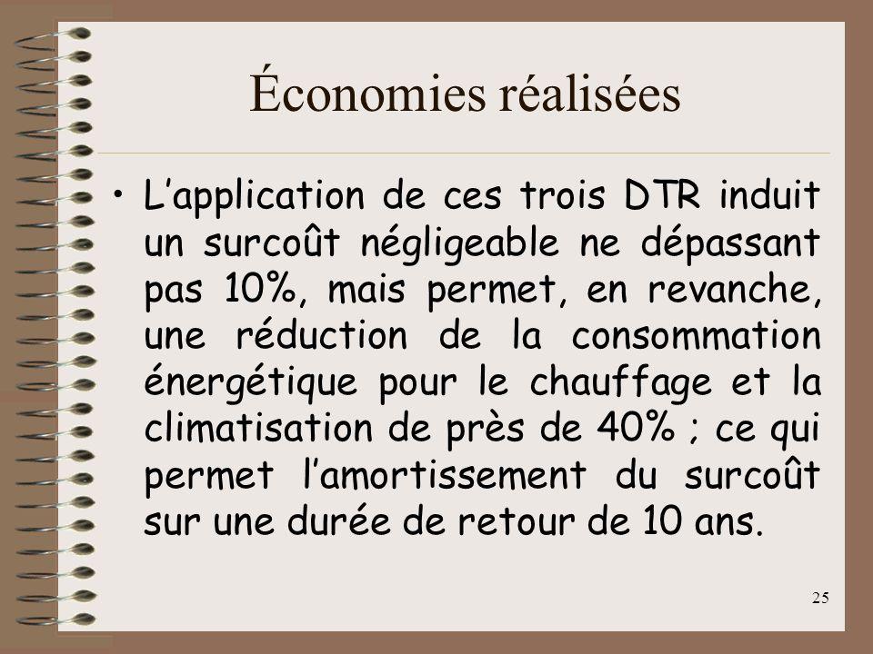 25 Économies réalisées Lapplication de ces trois DTR induit un surcoût négligeable ne dépassant pas 10%, mais permet, en revanche, une réduction de la