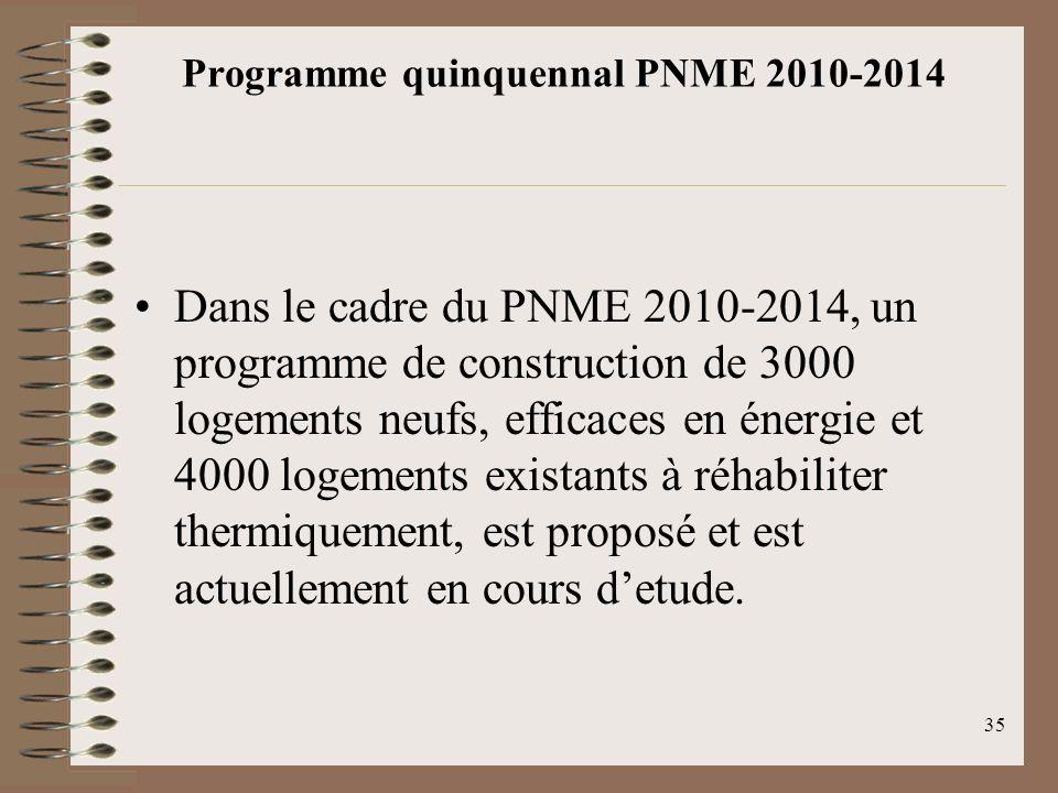 Programme quinquennal PNME 2010-2014 Dans le cadre du PNME 2010-2014, un programme de construction de 3000 logements neufs, efficaces en énergie et 4000 logements existants à réhabiliter thermiquement, est proposé et est actuellement en cours detude.