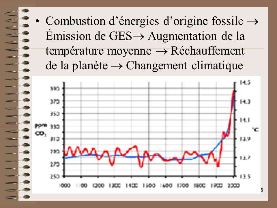 8 Combustion dénergies dorigine fossile Émission de GES Augmentation de la température moyenne Réchauffement de la planète Changement climatique