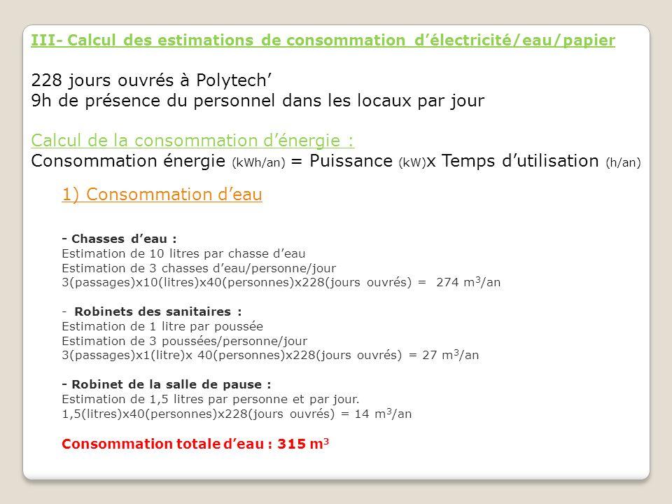III- Calcul des estimations de consommation délectricité/eau/papier 228 jours ouvrés à Polytech 9h de présence du personnel dans les locaux par jour C