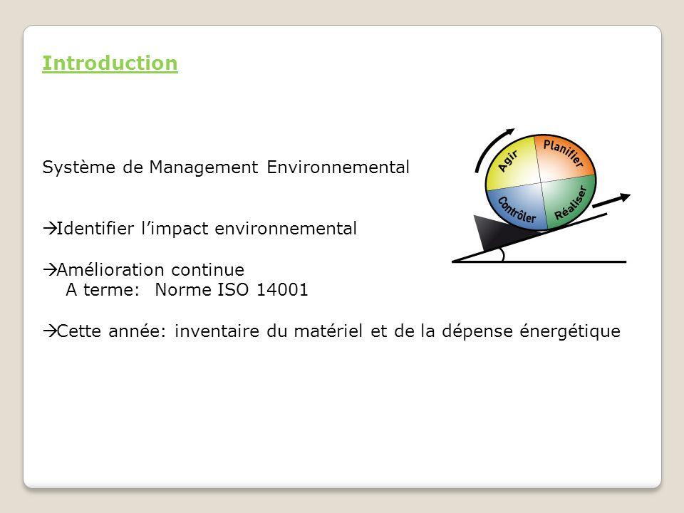 Introduction Système de Management Environnemental Identifier limpact environnemental Amélioration continue A terme: Norme ISO 14001 Cette année: inve
