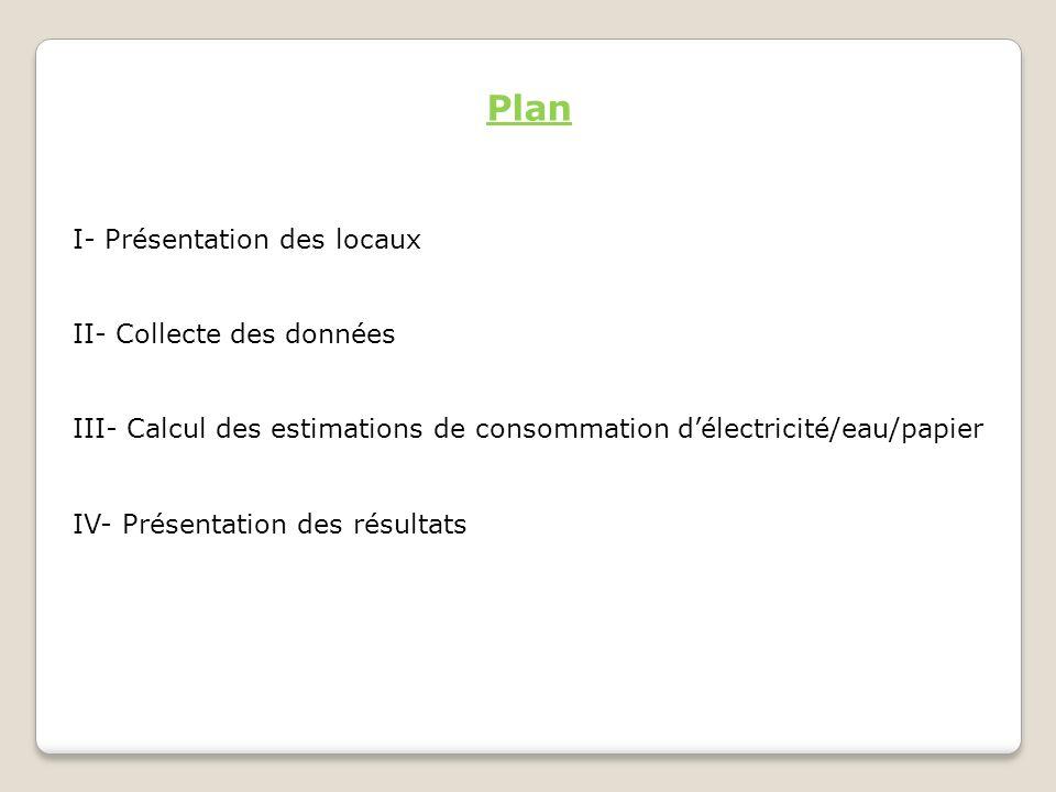 Plan I- Présentation des locaux II- Collecte des données III- Calcul des estimations de consommation délectricité/eau/papier IV- Présentation des résu