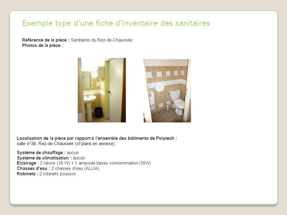 Exemple type dune fiche dinventaire des sanitaires Référence de la pièce : Sanitaires du Rez-de-Chaussée Photos de la pièce : Localisation de la pièce