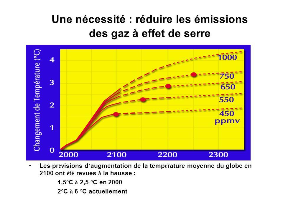 Une nécessité : réduire les émissions des gaz à effet de serre Les pr é visions d augmentation de la temp é rature moyenne du globe en 2100 ont é t é