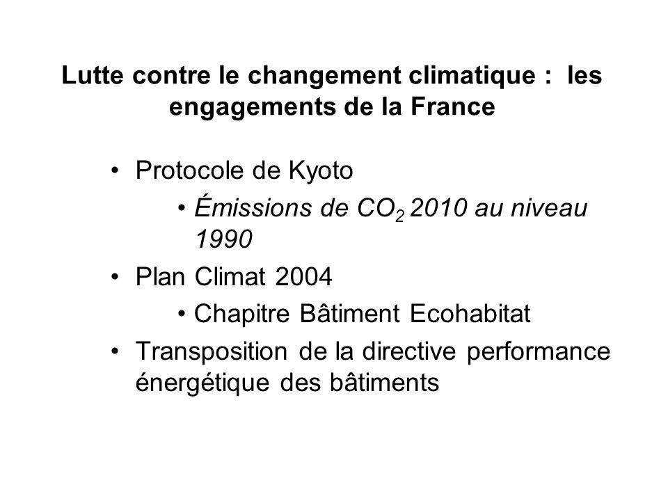 Lutte contre le changement climatique : les engagements de la France Protocole de Kyoto Émissions de CO 2 2010 au niveau 1990 Plan Climat 2004 Chapitr