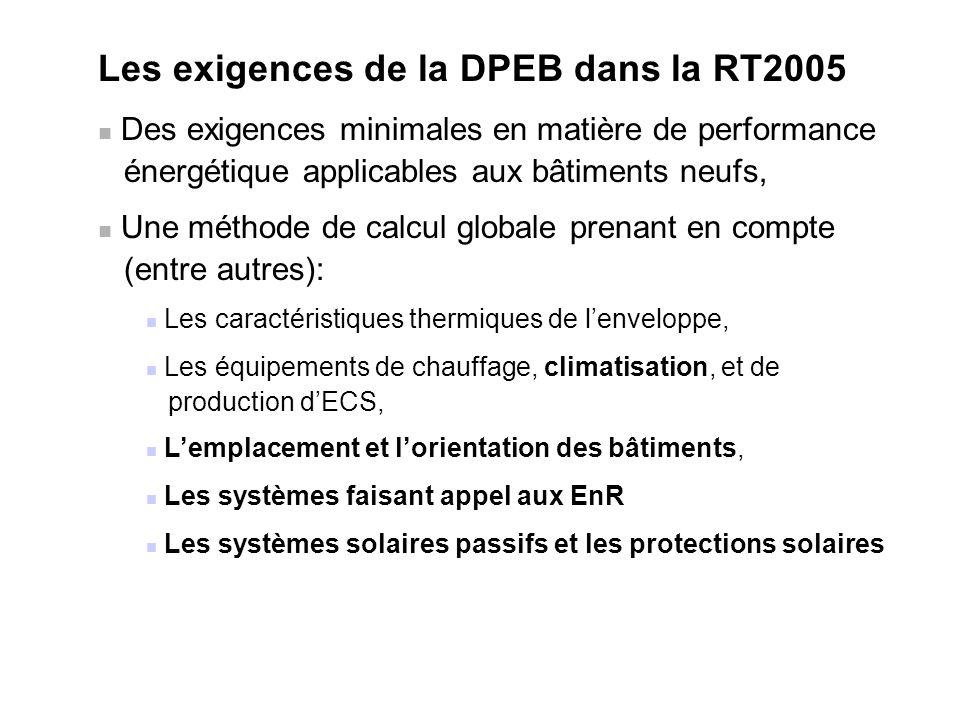 Les priorités de la RT2005 En application de la directive performance énergétique des bâtiments et affichées dans le Plan climat 2004 Un objectif damélioration de la performance énergétique dau moins 15% (40% en 2020) Une limitation du recours à la climatisation