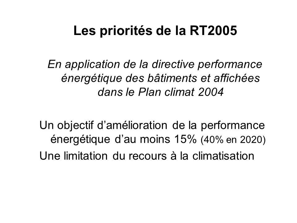 Les priorités de la RT2005 En application de la directive performance énergétique des bâtiments et affichées dans le Plan climat 2004 Un objectif damé