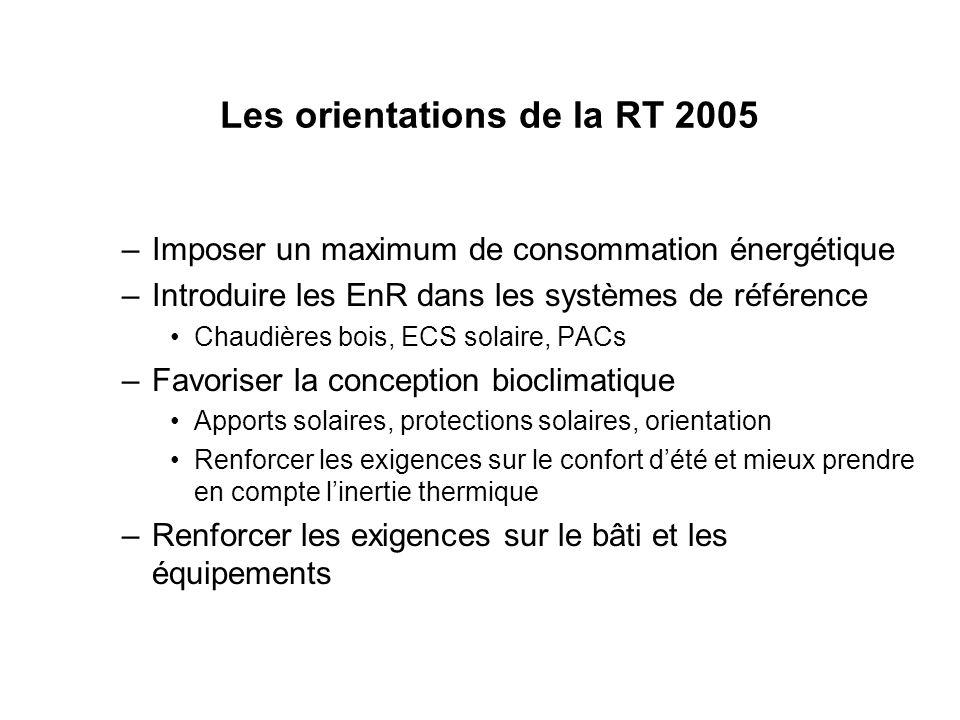 Les orientations de la RT 2005 –Imposer un maximum de consommation énergétique –Introduire les EnR dans les systèmes de référence Chaudières bois, ECS