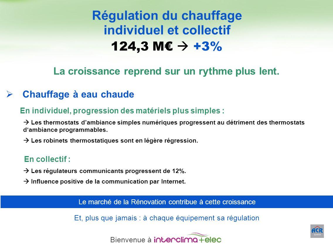 Paris – 23 mars 2011 - 10 Régulation du chauffage individuel et collectif Et, plus que jamais : à chaque équipement sa régulation Les thermostats damb