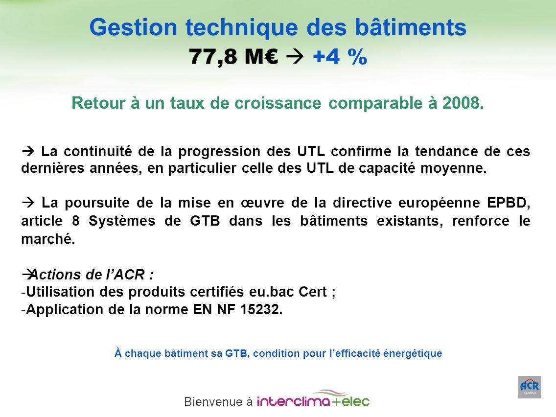 Paris – 23 mars 2011 - 15 La continuité de la progression des UTL confirme la tendance de ces dernières années, en particulier celle des UTL de capaci