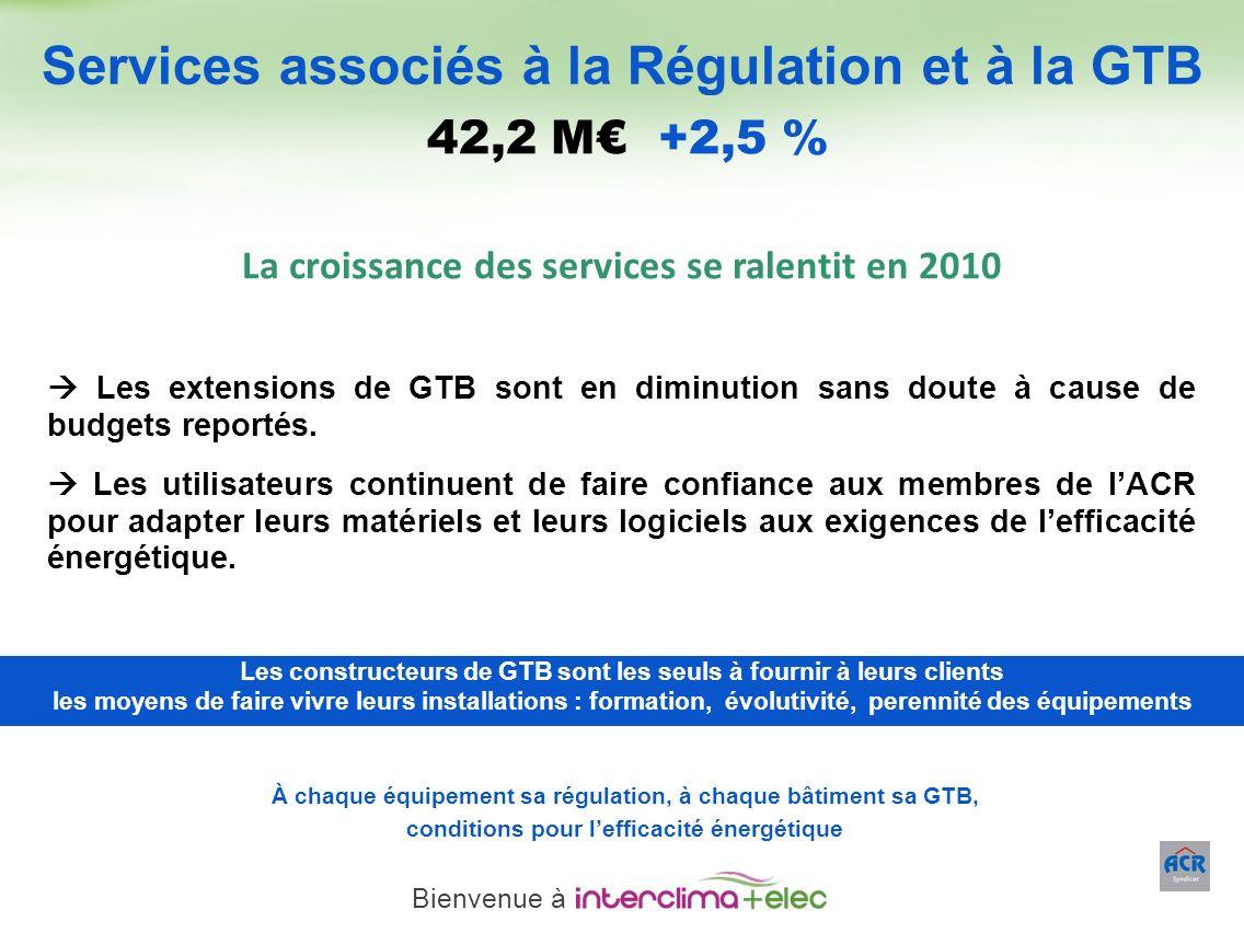 Paris – 23 mars 2011 - 17 42,2 M +2,5 % Services associés à la Régulation et à la GTB À chaque équipement sa régulation, à chaque bâtiment sa GTB, con