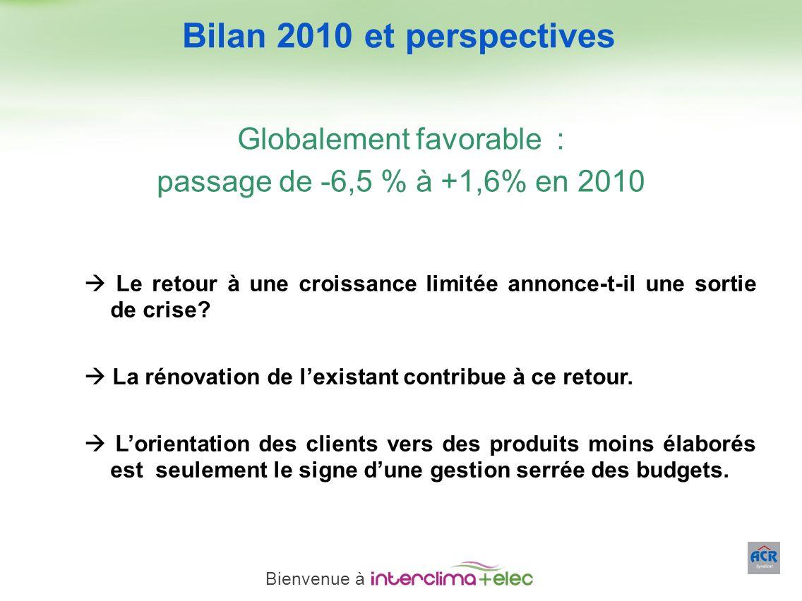 Paris – 23 mars 2011 - 21 Bilan 2010 et perspectives Le retour à une croissance limitée annonce-t-il une sortie de crise? La rénovation de lexistant c