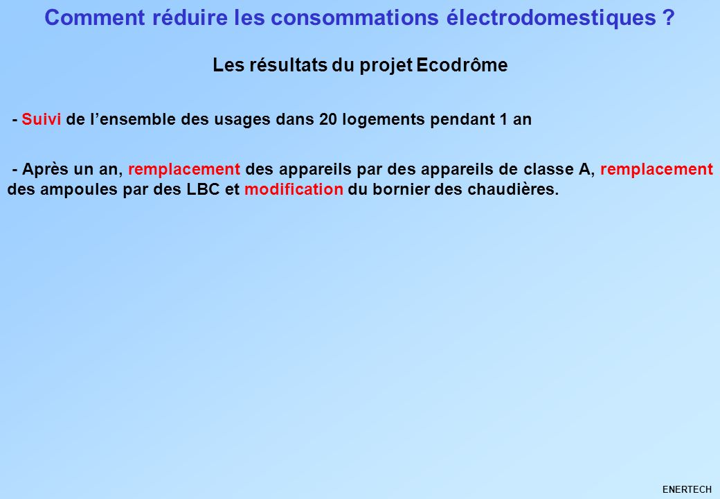 Comment réduire les consommations électrodomestiques ? - Suivi de lensemble des usages dans 20 logements pendant 1 an Les résultats du projet Ecodrôme