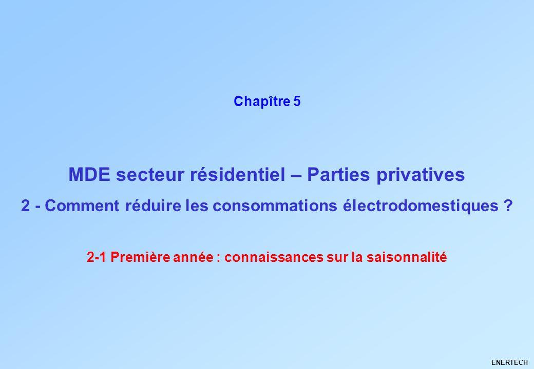 MDE secteur résidentiel – Parties privatives ENERTECH Chapître 5 2 - Comment réduire les consommations électrodomestiques ? 2-1 Première année : conna