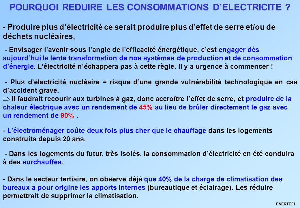 Réduire les consommations électrodomestiques Chauffage électrique : - choisir des systèmes de régulation, de programmation et de délestage ayant la consommation de veille la plus faible possible (tous les moteurs de vanne ne se valent pas).