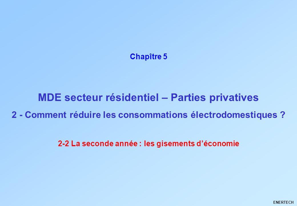 MDE secteur résidentiel – Parties privatives ENERTECH Chapître 5 2 - Comment réduire les consommations électrodomestiques ? 2-2 La seconde année : les
