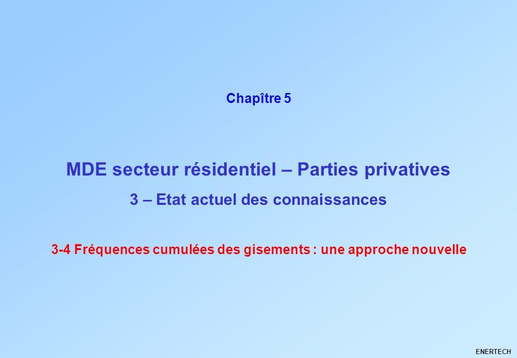 MDE secteur résidentiel – Parties privatives ENERTECH Chapître 5 3 – Etat actuel des connaissances 3-4 Fréquences cumulées des gisements : une approch