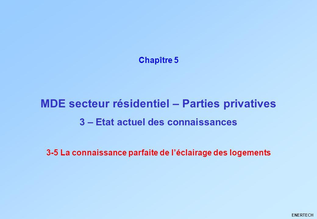 MDE secteur résidentiel – Parties privatives ENERTECH Chapître 5 3 – Etat actuel des connaissances 3-5 La connaissance parfaite de léclairage des loge