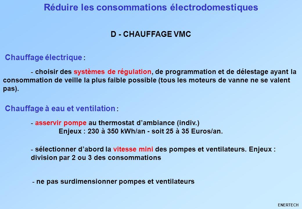 Réduire les consommations électrodomestiques Chauffage électrique : - choisir des systèmes de régulation, de programmation et de délestage ayant la co
