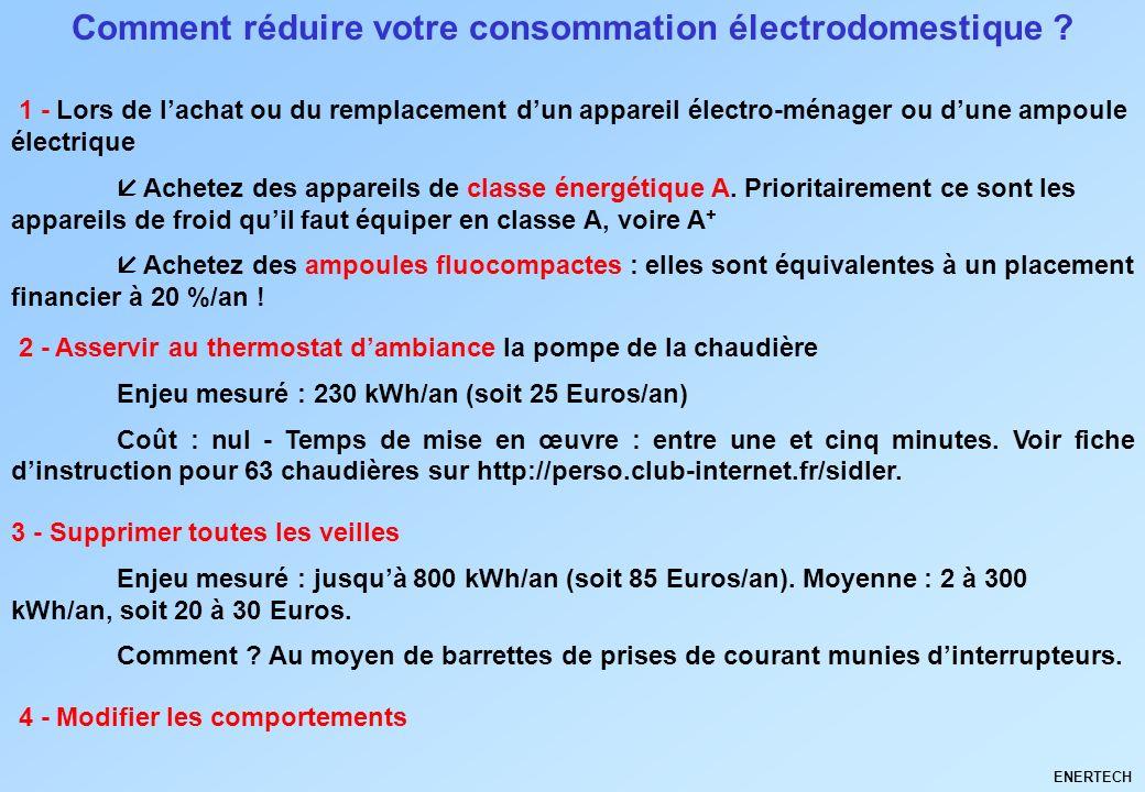 ENERTECH Comment réduire votre consommation électrodomestique ? 1 - Lors de lachat ou du remplacement dun appareil électro-ménager ou dune ampoule éle