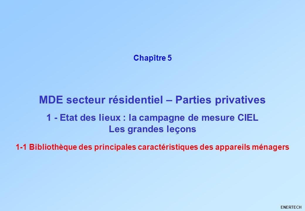 MDE secteur résidentiel – Parties privatives ENERTECH Chapître 5 2 - Comment réduire les consommations électrodomestiques .