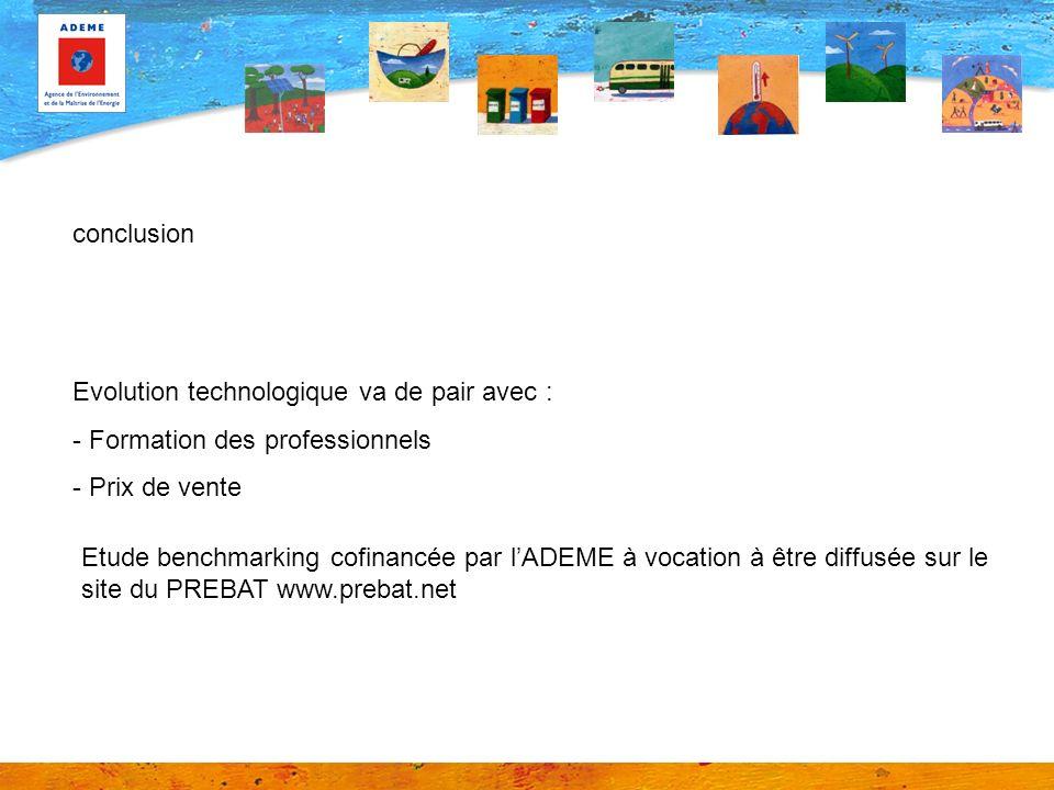 Evolution technologique va de pair avec : - Formation des professionnels - Prix de vente Etude benchmarking cofinancée par lADEME à vocation à être diffusée sur le site du PREBAT www.prebat.net conclusion