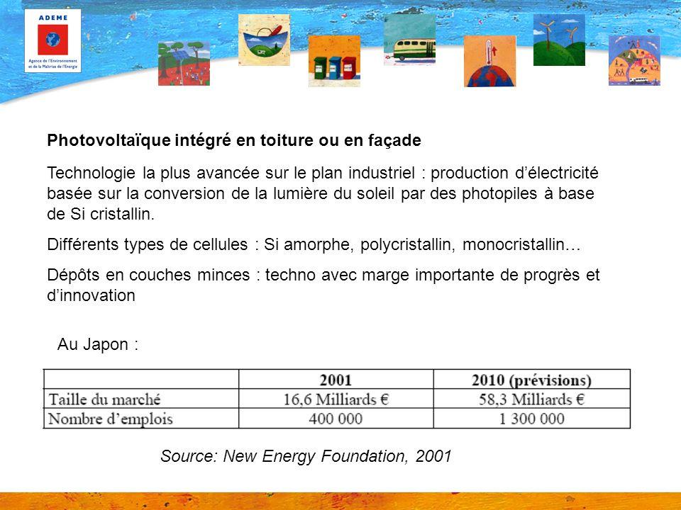 Photovoltaïque intégré en toiture ou en façade Technologie la plus avancée sur le plan industriel : production délectricité basée sur la conversion de la lumière du soleil par des photopiles à base de Si cristallin.