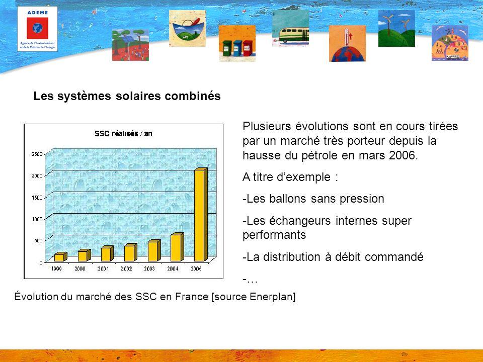 Les systèmes solaires combinés Évolution du marché des SSC en France [source Enerplan] Plusieurs évolutions sont en cours tirées par un marché très porteur depuis la hausse du pétrole en mars 2006.