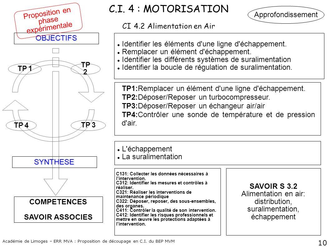 10 Académie de Limoges – ERR MVA : Proposition de découpage en C.I. du BEP MVM COMPETENCES SAVOIR ASSOCIES OBJECTIFS SYNTHESE TP 4 TP 3 TP 2 TP 1 Iden